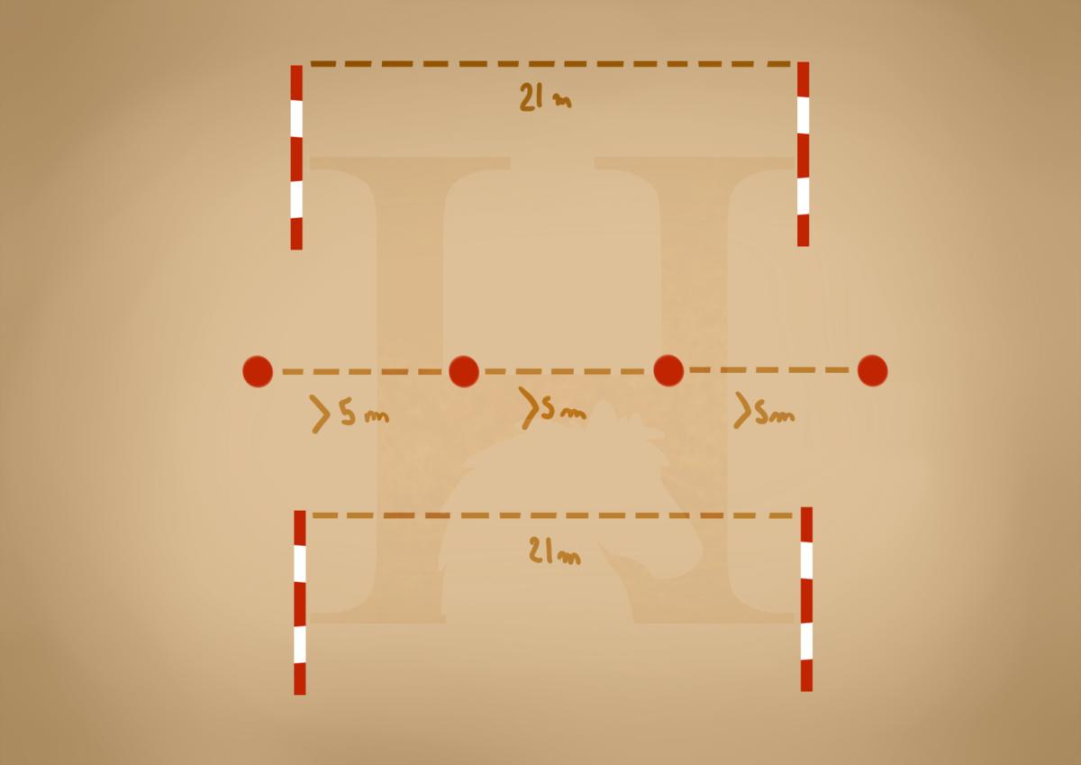 [ Barres au sol ] Régularité